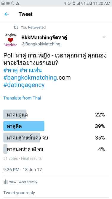 Dating Poll of Dating and Matchmaking Agency asking that when they look for a mate, what are they focusing on