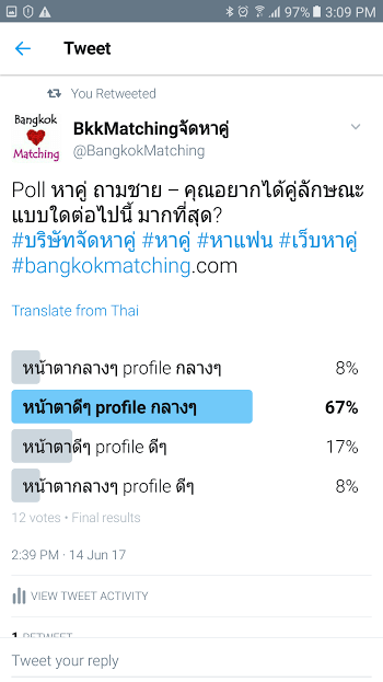 Dating Poll asking about the quality level of profile and appearance in a mate that they are looking for.
