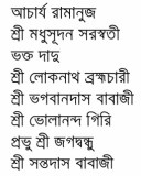 Bharater Sadhak contents 2