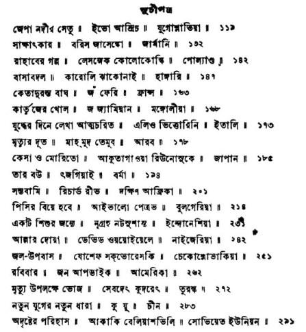 Antarjatik Chhoto Galpo content