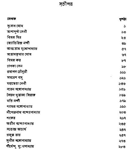 Shreshtha Galpa shreshtha Lekhak content