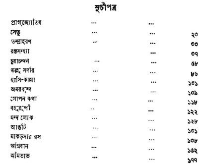 Sharadindu Bandyopadhyayer Shreshtha Galpo content
