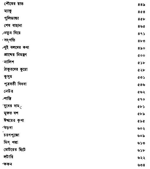 Premchand Galpo Sangraha contents 4