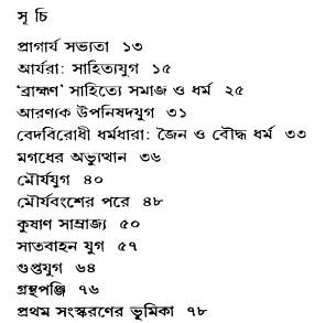 Prabandha Sangraha by Sukumari content 1