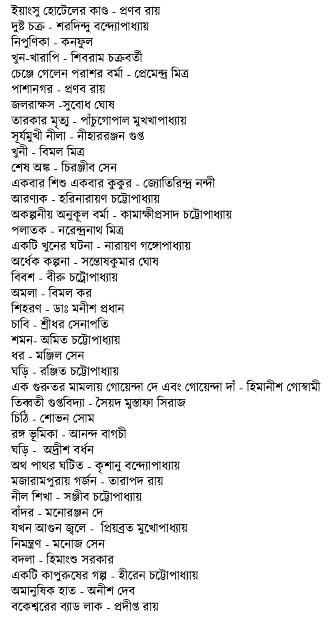Romancho Patrikar Galpo-Sankalan contents