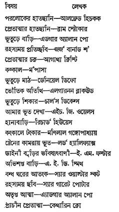 Prithibir Sreshtho Bhoutik Golpo ebook