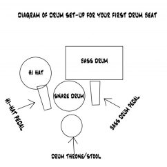 Diagram A Sentence Easy Steps Er For Hospital Management System Drum Lessons Beginners Your First Beat In 4