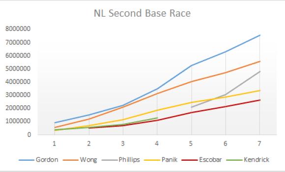 NL 2B