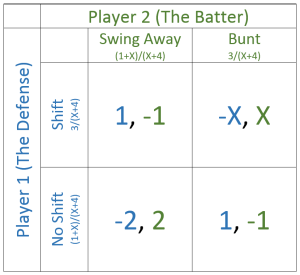 Comparative_Statics