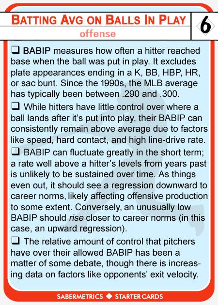 Sabermetrics Starter Baseball Cards 6A - BABIP