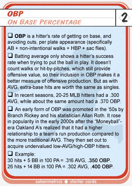 Sabermetrics Starter Baseball Cards - 02 - OBP description