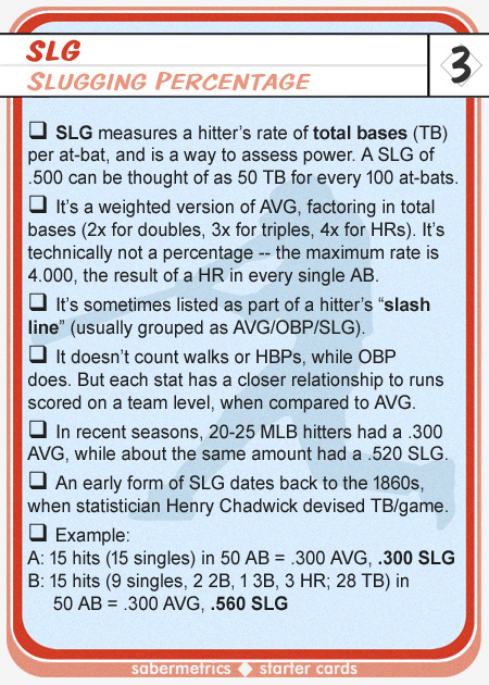 sabermetrics-starter-cards-03a--SLG