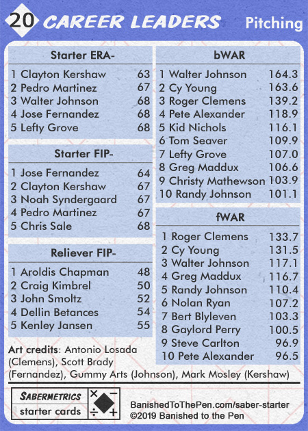 sabermetrics-starter-cards-20b--career-leaders-pitching