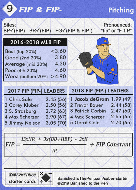 Sabermetrics Starter Baseball Cards - 09 - FIP charts