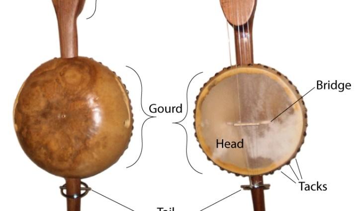 Labeled image of gourd banjo.