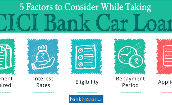 Icici Bank Car Loan 9 10 Low Interest Rate 10 Feb 2019