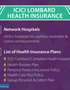 Icici lombard health insurance plans also policies benefits  reviews rh bankbazaar