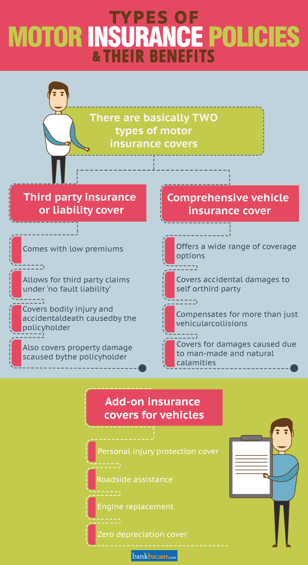 Comparison Insurance Car Quotes