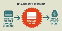 0 apr balance transfers credit cards archives bank checking savings. Black Bedroom Furniture Sets. Home Design Ideas