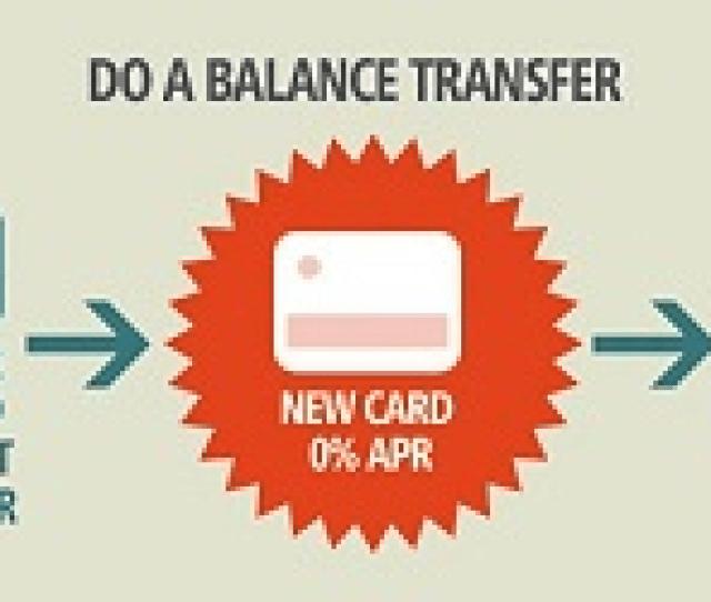 0 Apr Balance Transfers