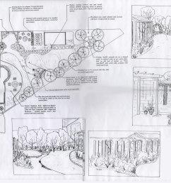 garden design plan [ 1500 x 1090 Pixel ]