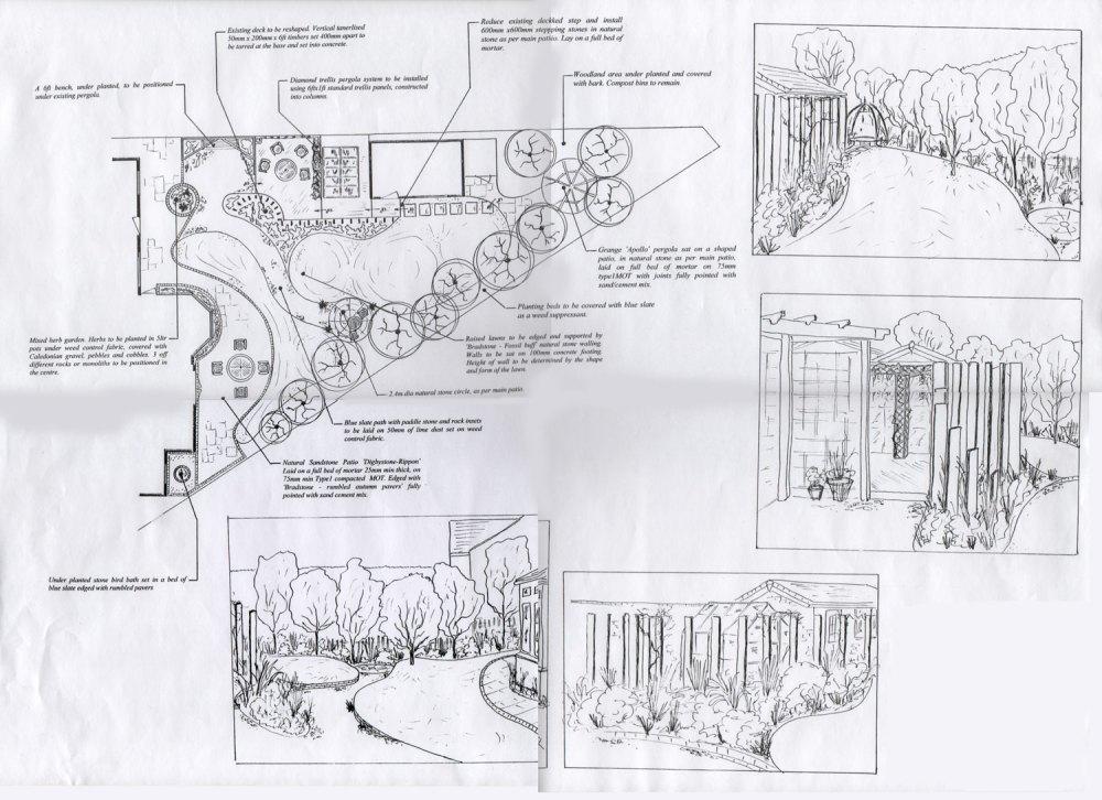 medium resolution of garden design plan