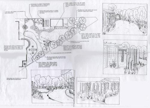small resolution of garden design plan
