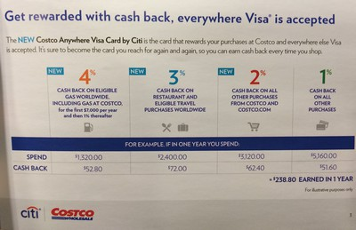 Costco-Visa-Card-by-Citi-Rewards.jpg