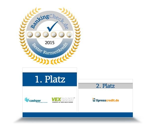 Der beste Kurzzeitkreditanbieter 2015