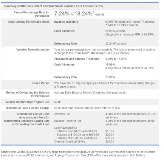 Security Bank Zero Interest Balance Transfer