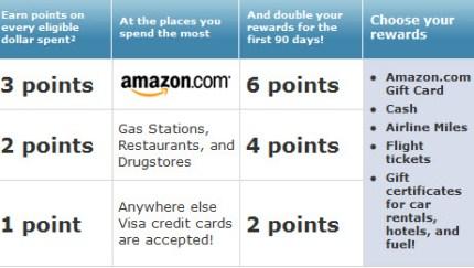 amazoncom-credit-card-upgrade