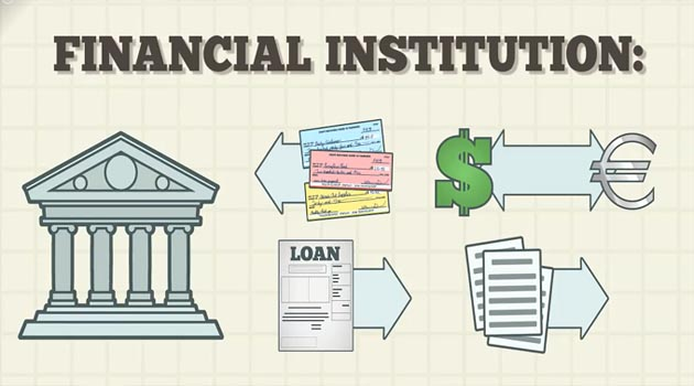 THE ATTITUDE OF ENTREPRENEURS TOWARDS FINANCIAL INSTITUTIONS INTRODUCTION