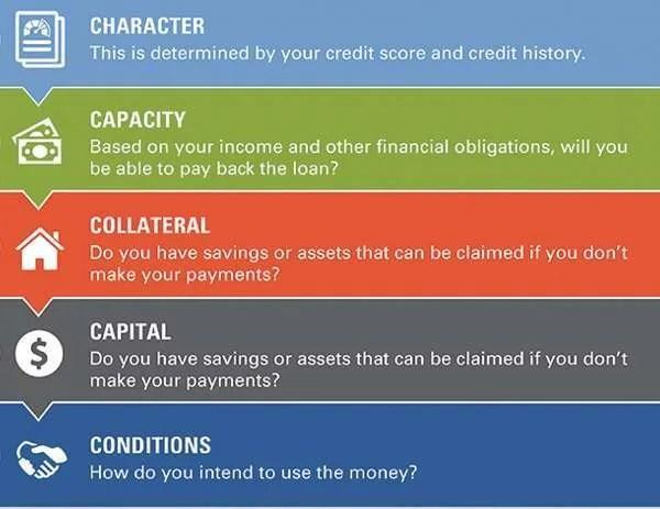 5-c-banknaija-loan-application-nigeria