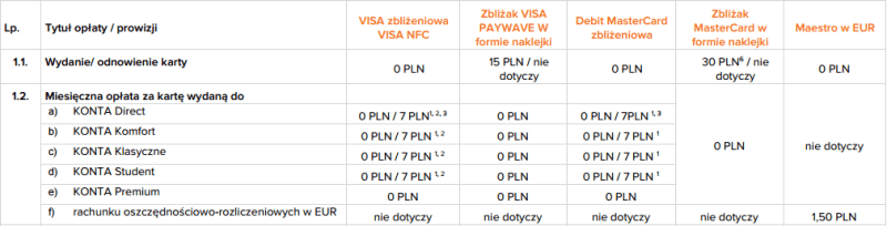 ING prowize4