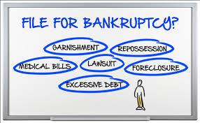 When Should I file for bankruptcy