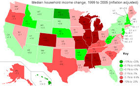 Median Income and Bankruptcy