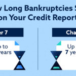 how-long-does-a-bankruptcy-stay-on-your-credit-report