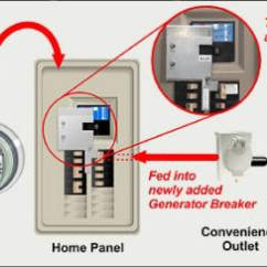 Typical Wiring Diagram For A House E36 Radio Banks Electric Home Standby Generators