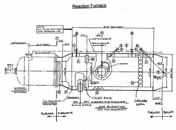 Reaction Furnace Diagram