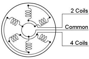 Bantam D7 Wiring Diagram : 24 Wiring Diagram Images