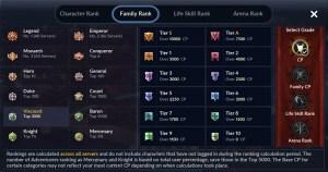 Ranking clan en Black Desert Mobile