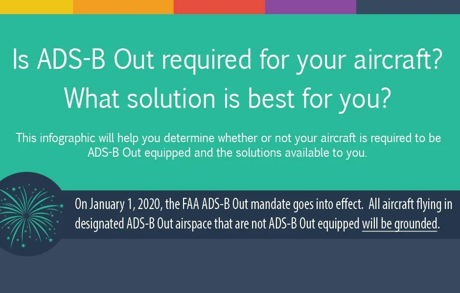 Is ADS-B required?