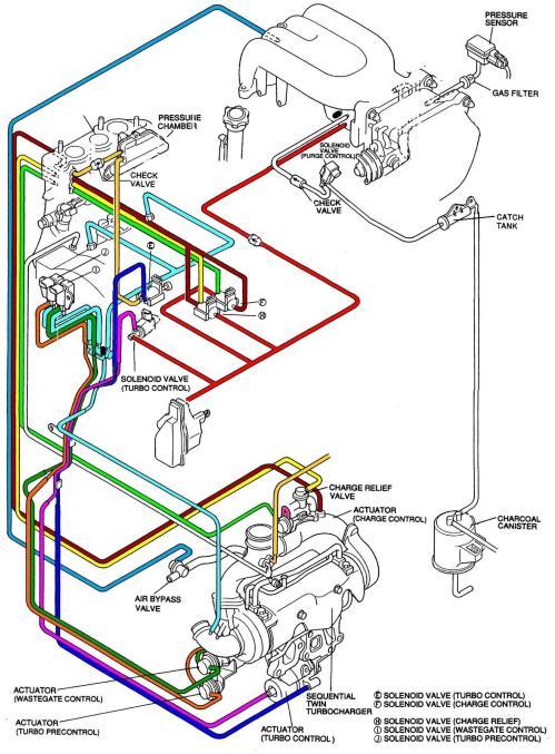 small resolution of mazda rx 7 87 wiring schematic