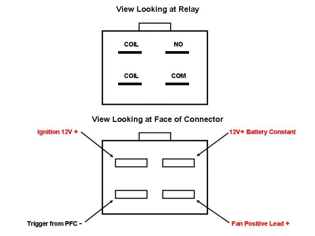 Wiring Diagram Headlamp Relay