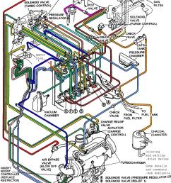 rx7 vacuum diagram wiring diagram todays rh 4 16 12 1813weddingbarn com light switch wiring diagram [ 1399 x 1943 Pixel ]