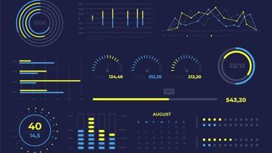 Photo of Cuadros de mando: Presentación y visualización de datos
