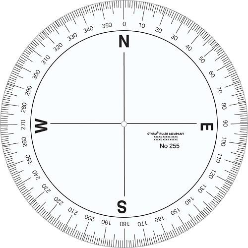 360 degree compass diagram