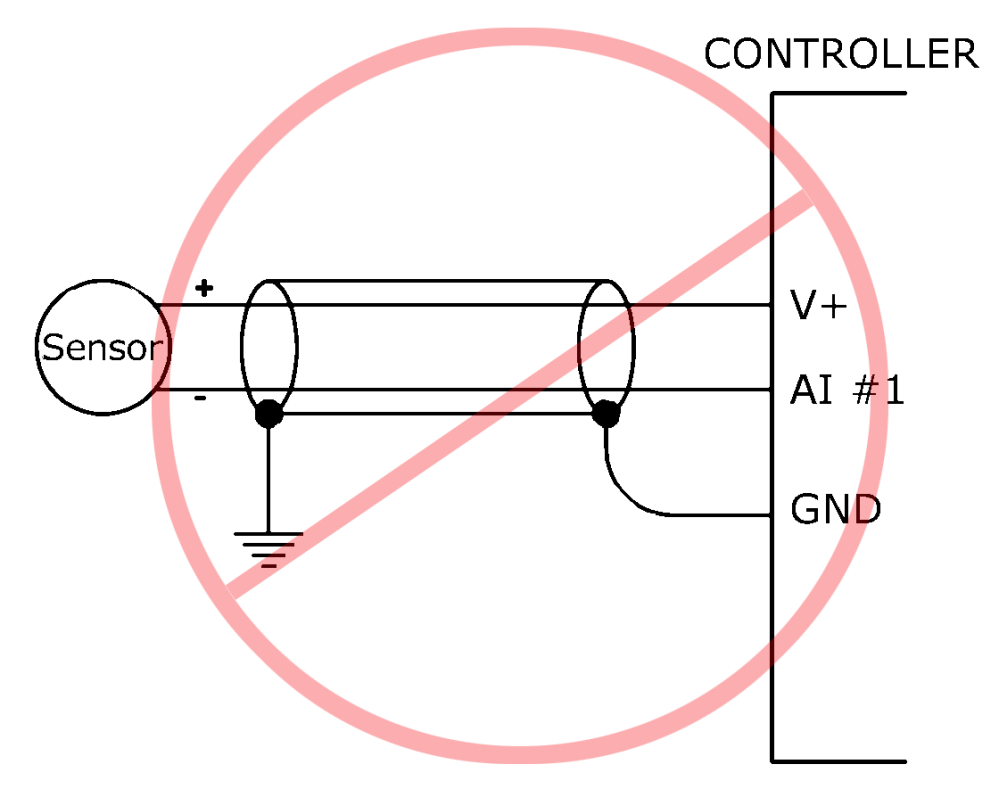 medium resolution of rca ground isolator wiring diagram