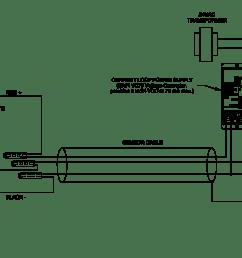 rca ground isolator wiring diagram [ 2562 x 1566 Pixel ]