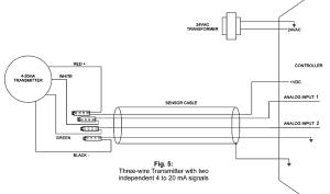 4 to 20 mA Current Loop Configurations  Application Note  BAPI